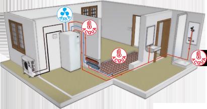 Differenza tra condizionatore climatizzatore pompa di - Condizionatore perde acqua dentro casa ...